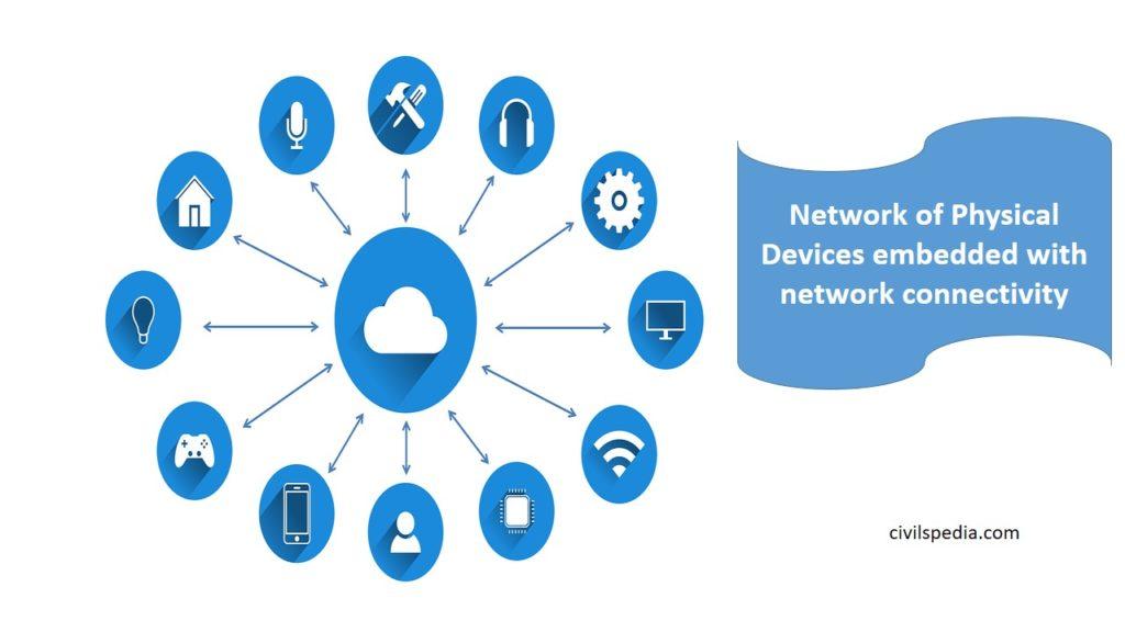 Internet of Things- UPSC