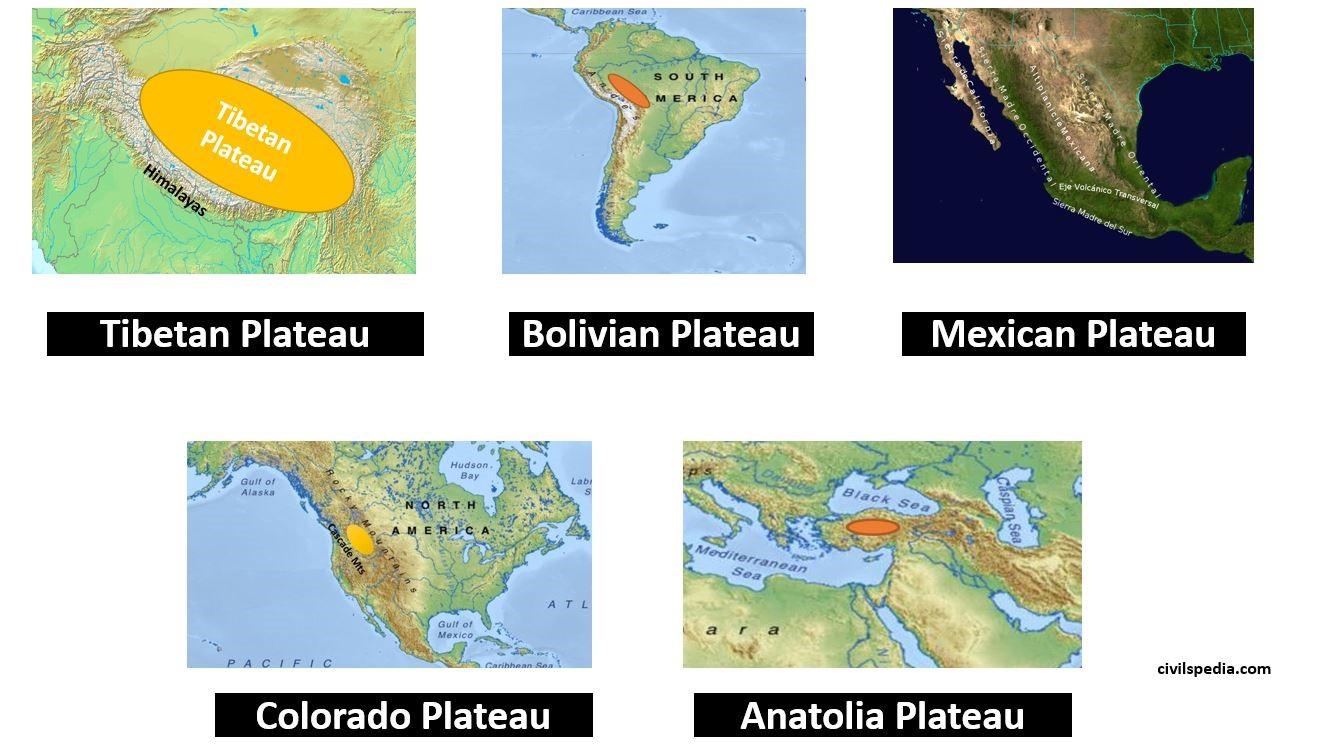 Intermontane Plateaus
