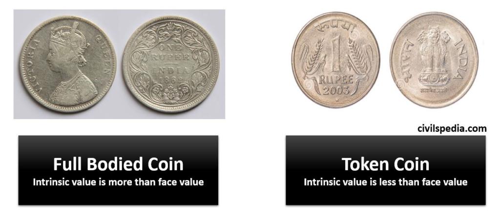 FUll Bodies Coin vs Token Coin