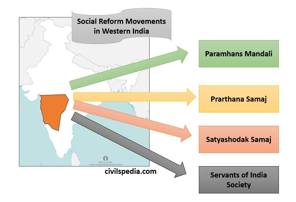 Reform Movements in Western India