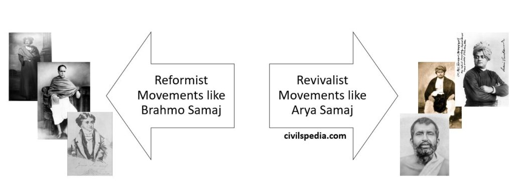Reformist Movements