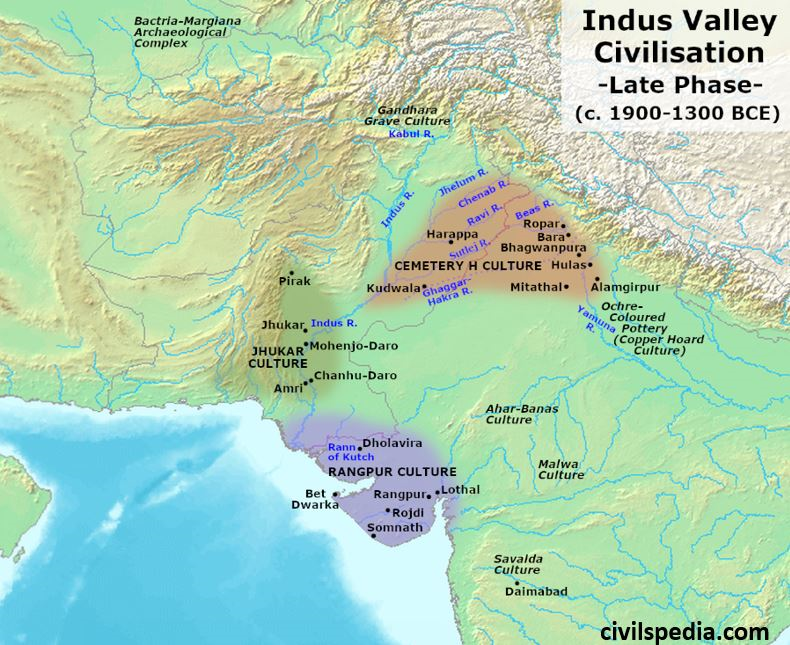 Late Phase of Indus Valley  Civilisation