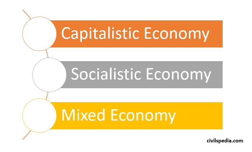 Type of Economic Systems
