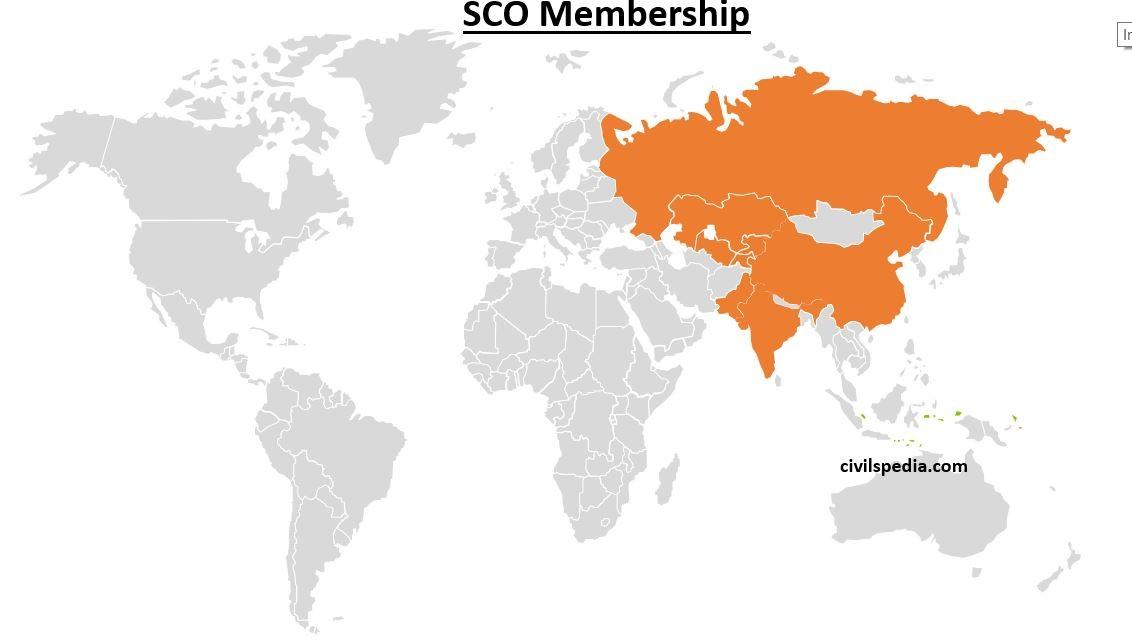 SCO Membership
