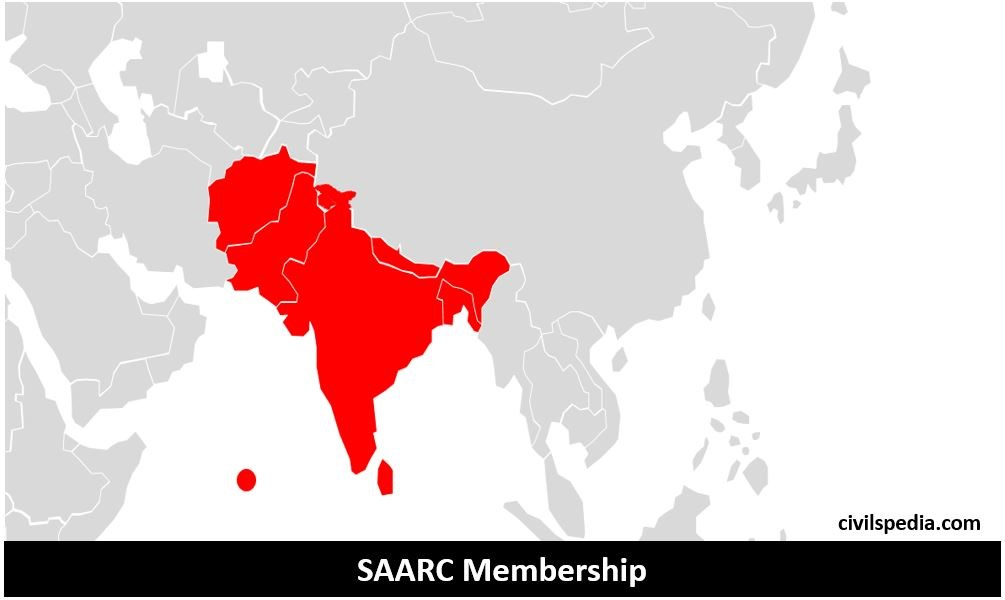SAARC and India