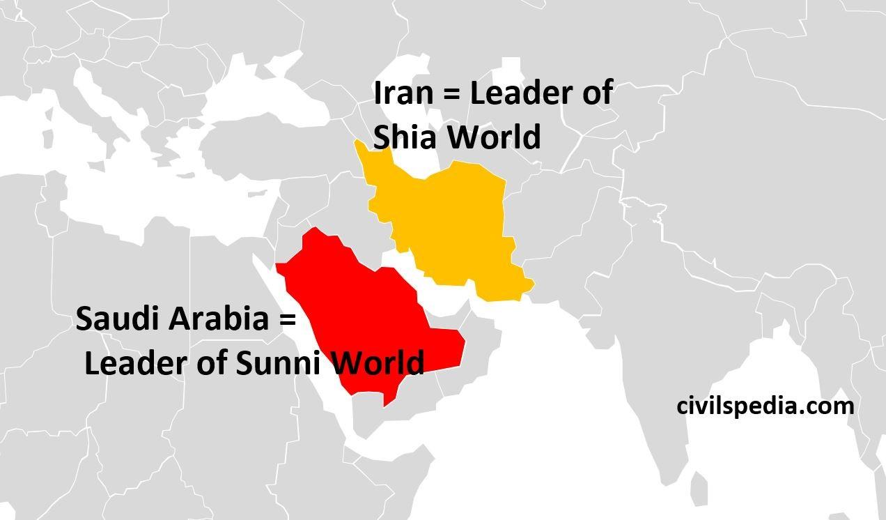 Shia versus Sunni