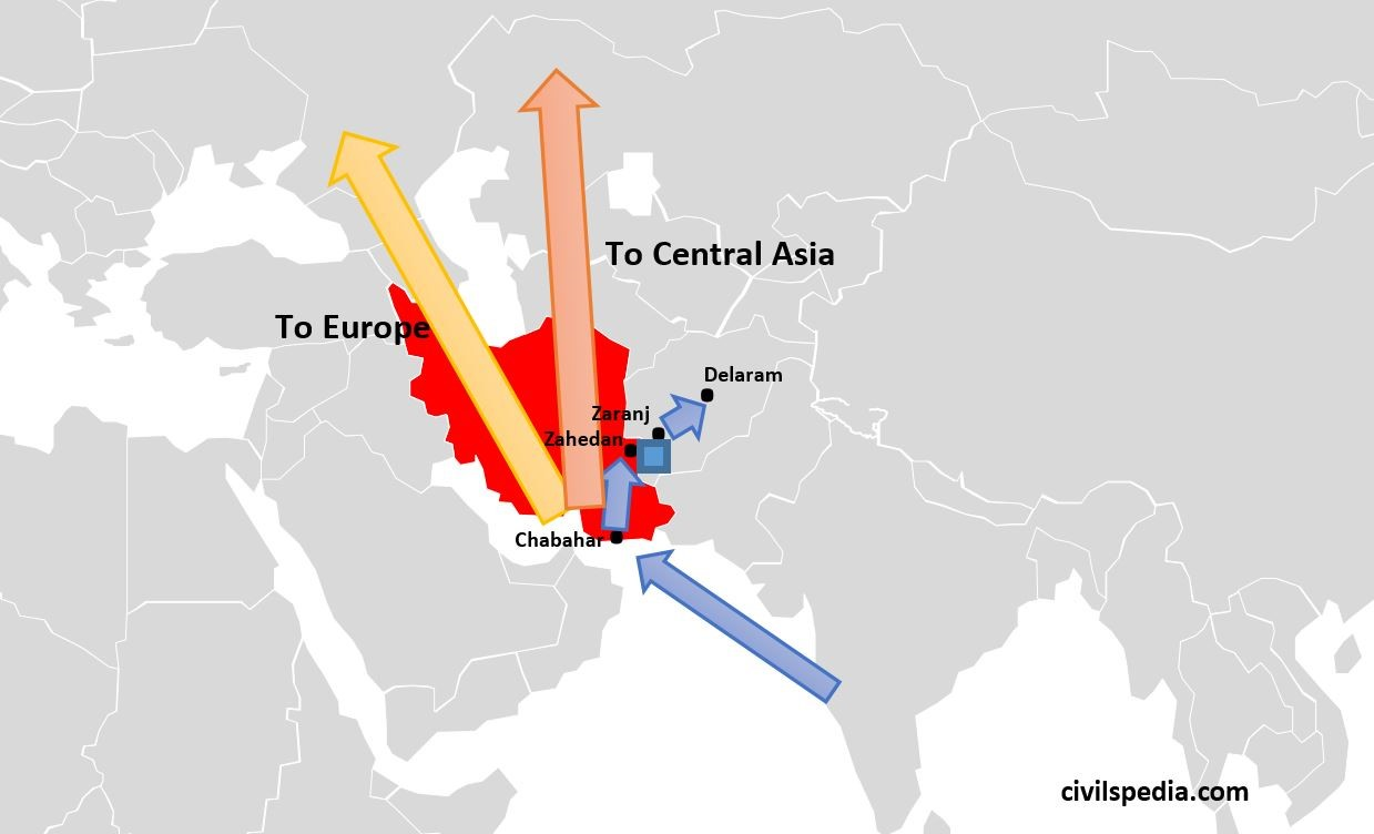 India- Iran Relations