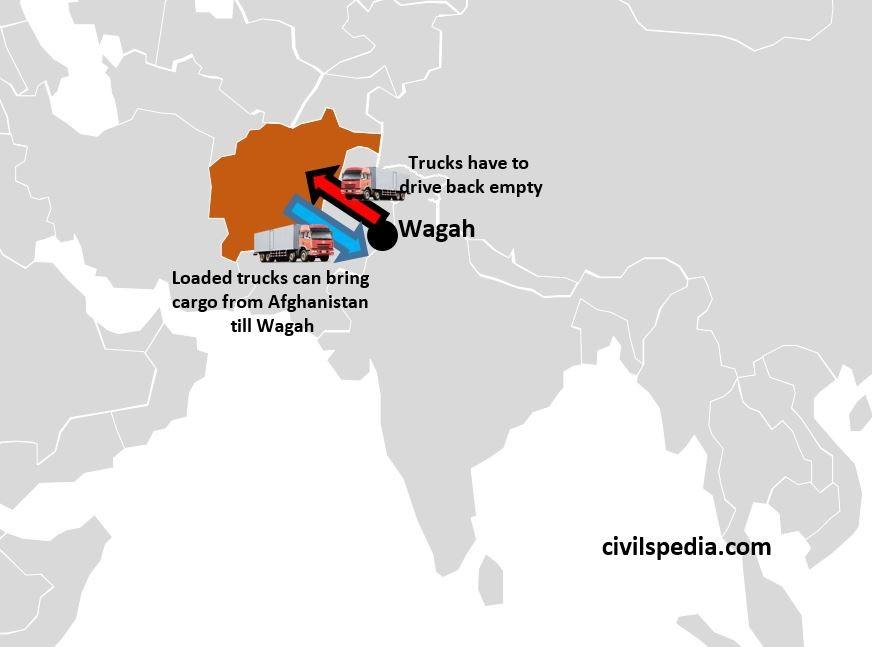 Af-Pak Transit Trade Agreement