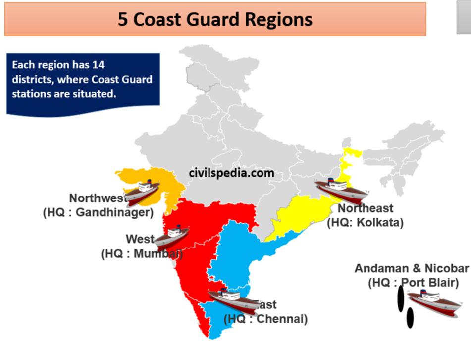Coast Guard of India