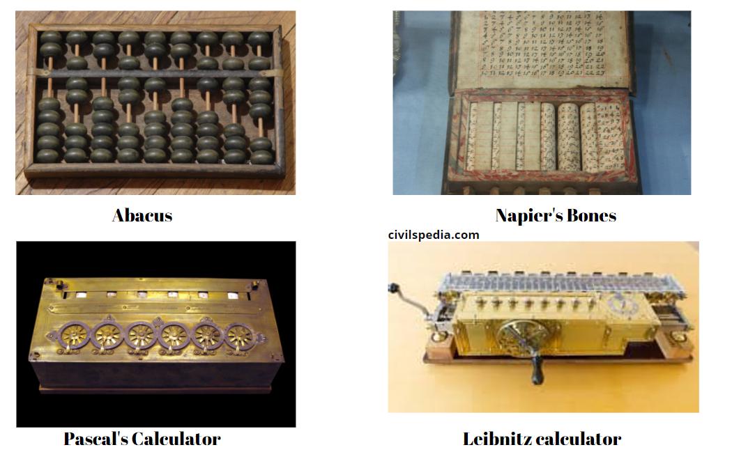 Pre Modern Computer Abacus Pascal 's Calculator Napier's Bones Leibnitz Calculator