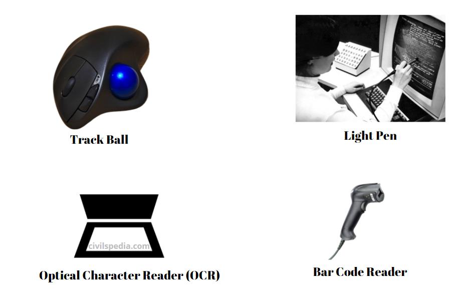 Track Ball  Optical Character Reader (OCR)  Light Pen  Bar Code Reader