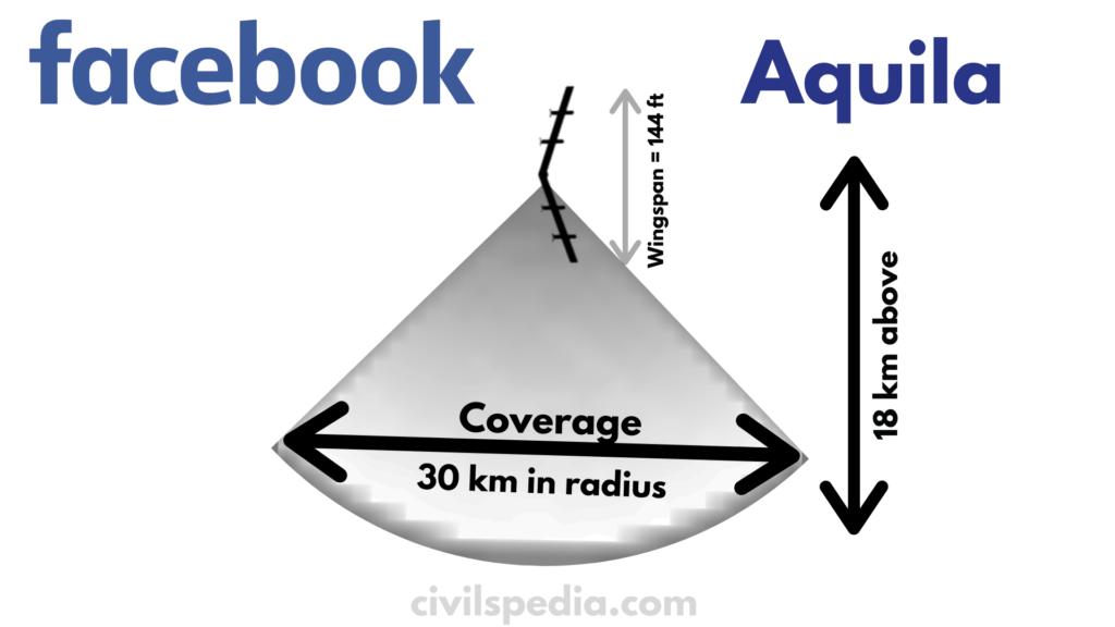 facebook  Covera e  30 km in radius  Aquila