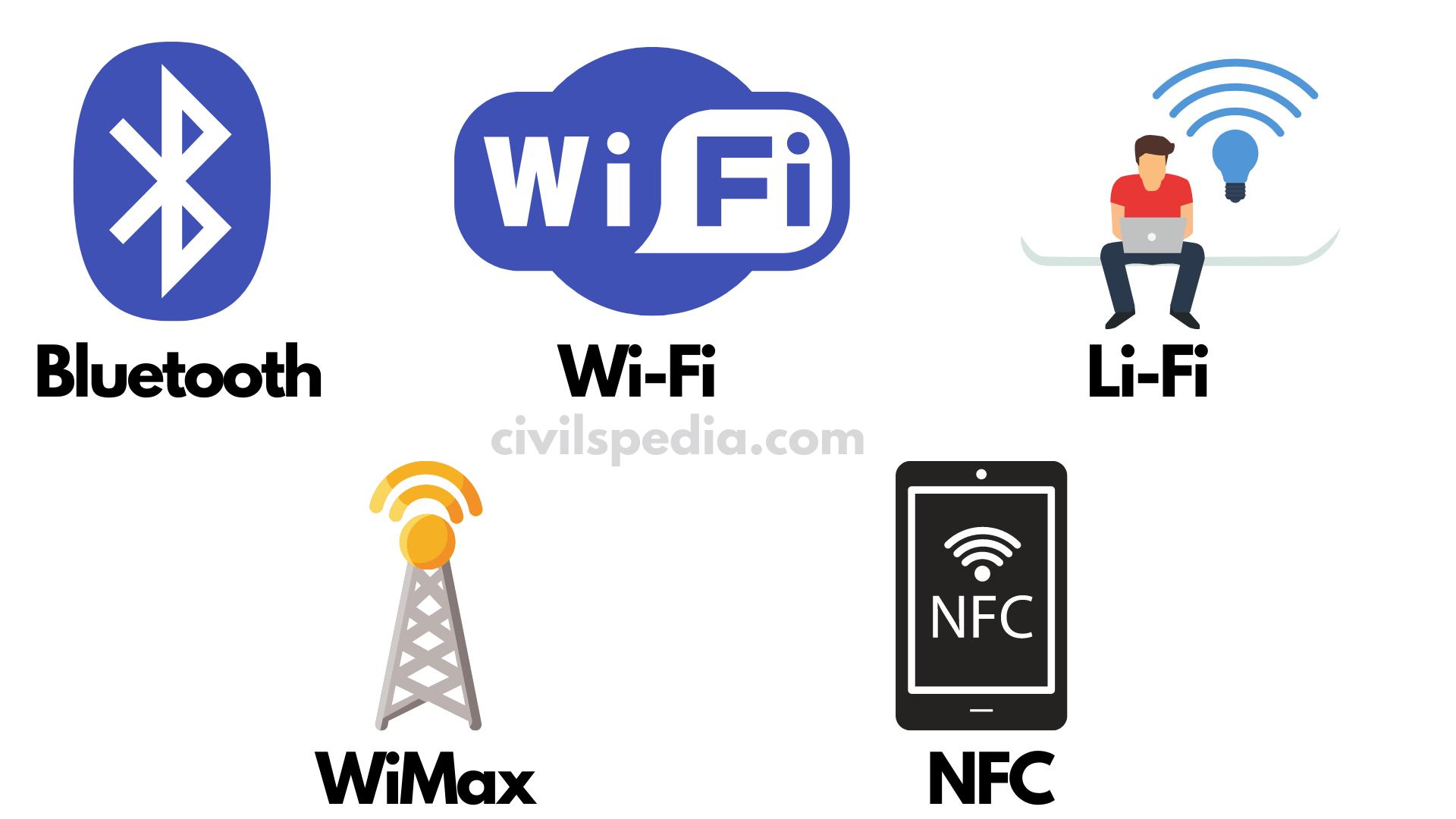 Methods to create Network