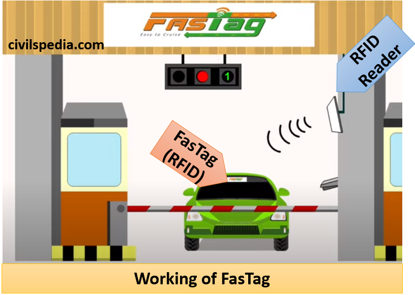 Working of FasTag