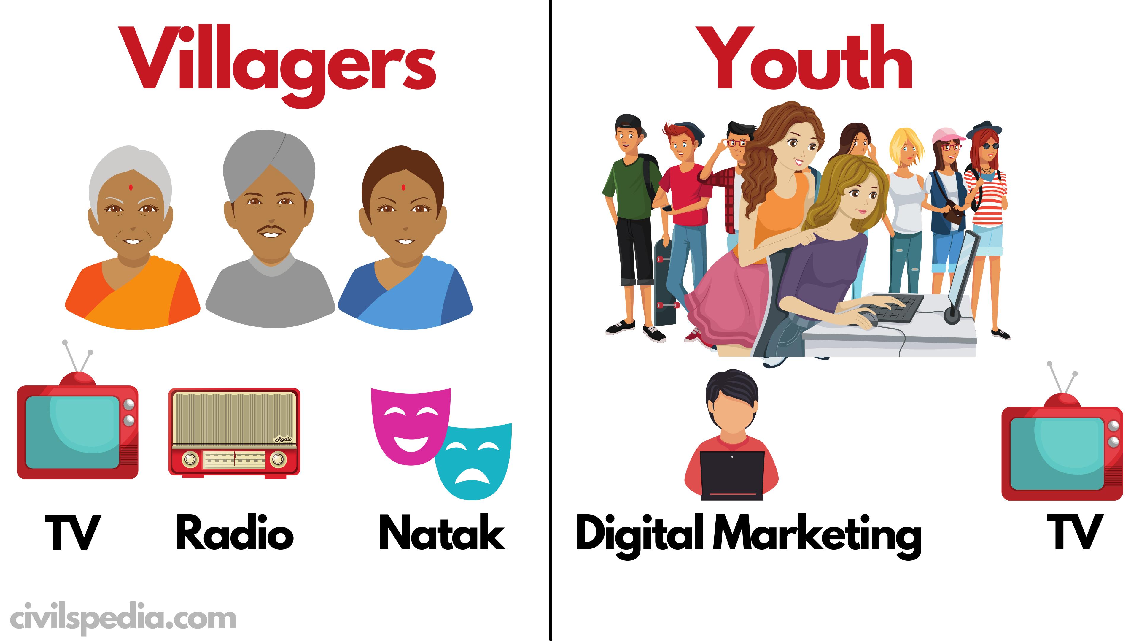Radio  civilsped'  •a.com  Natak  Digital Marketing